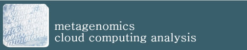 Metagenomics Cloud Computing Analysis